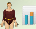 Heart disease modifiable risk factors - obesity